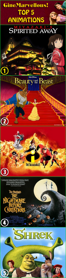 George Beremov's TOP 5 Favorite Animated Features of ALL TIME