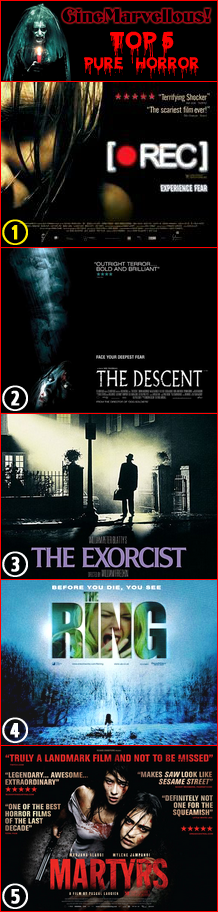 George Beremov's TOP 5 Best-Reviewed Horror Movies of ALL TIME